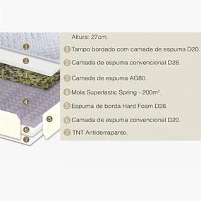 Colchão + Box Totalité King