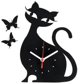Relógio Gato