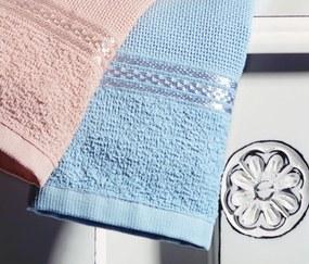 Toalha Social 30cm x 50cm 12 Peças 100% Algodão 310g/m² - Diversas Cores Azul Indigo